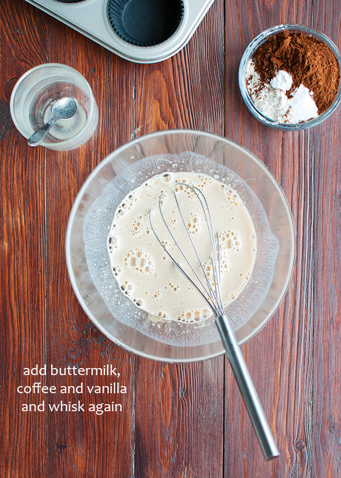 The Best Basic Chocolate Cupcakes